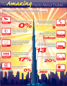 10 Amazing Facts About Dubai (Infographic) | Infographic Submission Made Easy!