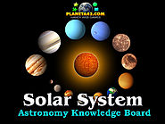 How I learned the planets in the Solar System with Collectible Astronomy Games.