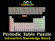 How I learned the Periodic Table of elements with Collectible Chemistry Games.