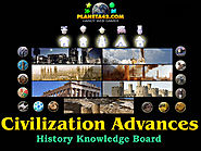 How I learned the Civilization Ages with Collectible History Games.