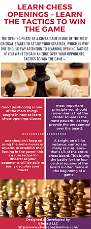 Learn Chess Openings – Learn the Tactics to Win the Game
