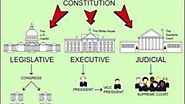 Three Co-Equal Branches of Government?