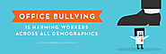 Office Bullying Is Harming Workers Across All Demographics