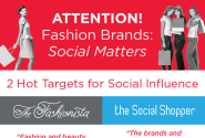 How Social Media Influences Fashion Purchases