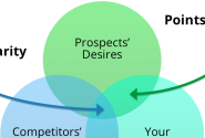 Use These 3 Points to Create an Awesome Value Proposition