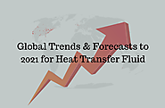 Global Trends & Forecasts to 2021 for the $2.87 Billion Heat Transfer Fluid Market by Type, Application, and Region