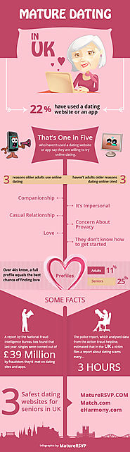 UK Mature Dating Infographic