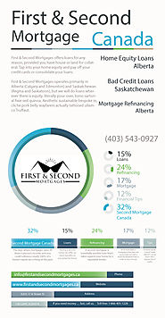 Home Equity Line of Credit Loans Saskatchewan
