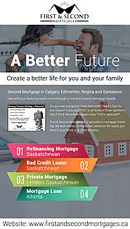 Refinancing Mortgage Loan Saskatchewan