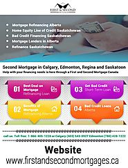 Best Lenders for Mortgage Loans Alberta