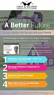 Refinance Your Mortgage - Find Your Mortgage & Save Big‎