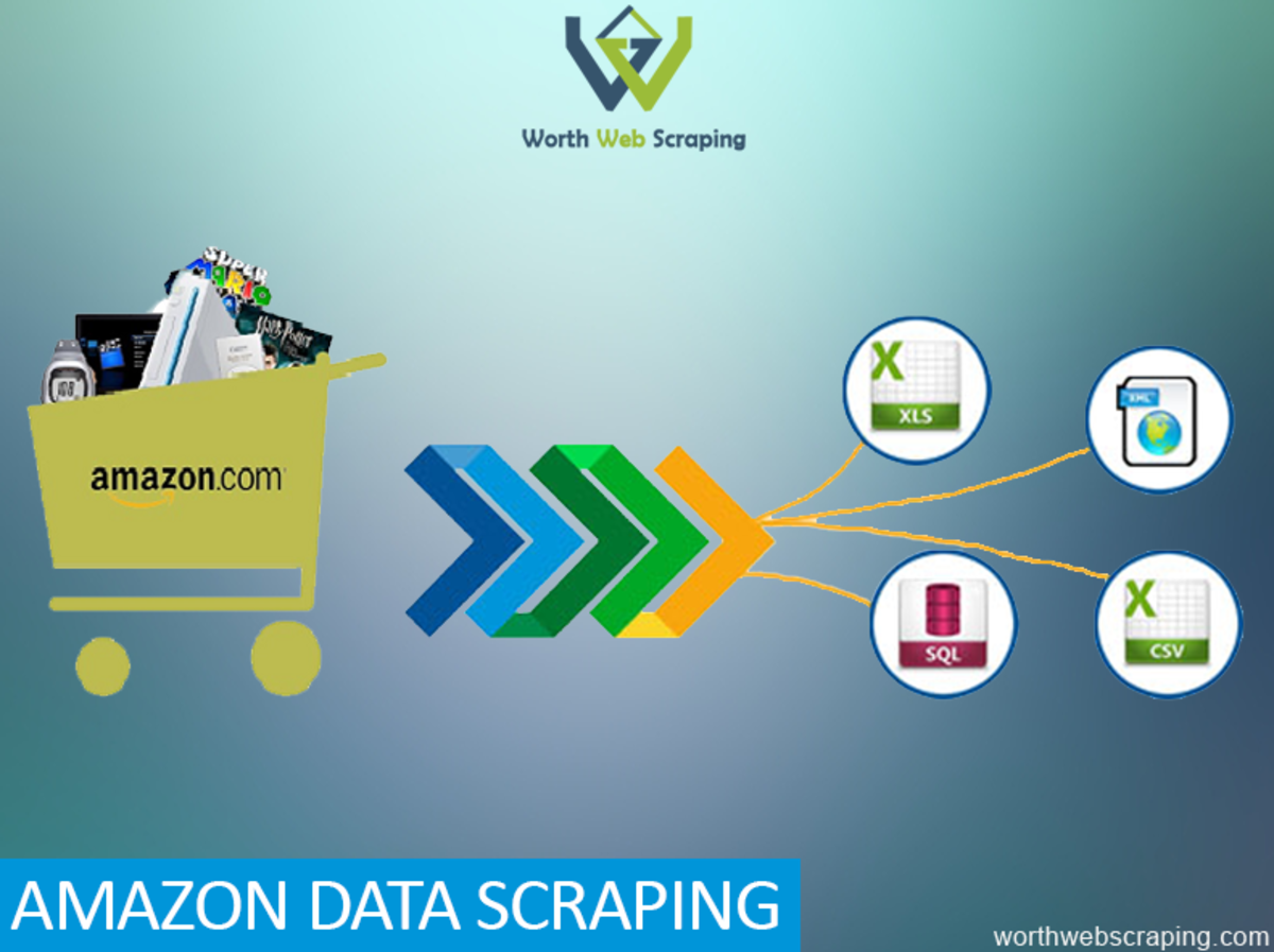 Headline for Worth Web Scraping Presents Highly Precise Amazon Scraping Services for eCommerce Store Owners