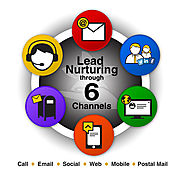 Lead Nurturing Done Right - B2B Lead Generation and Appointment Setting