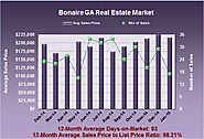What are Bonaire Georgia Homes Worth in January 2015?