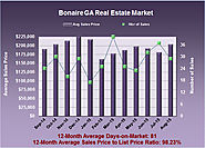 What are Homes Valued at in Bonaire GA in August 2015?
