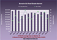 What are Properties Worth in Bonaire GA in Oct 2015