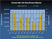 Centerville GA Home Market Review in August 2015