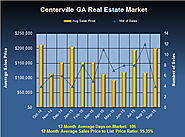What are Homes Worth in Centerville GA in Sept 2015?
