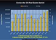 Latest Home Sale News in Centerville GA in July 2016