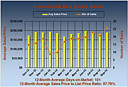 Kathleen Georgia Home Sales in September 2014