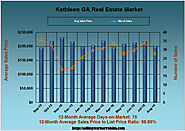 Aug 2016 Real Estate News and Statistics for Kathleen GA