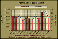 Perry Georgia Real Estate Market for July 2014