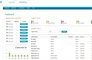 Payroll Accounting Software: An Essential Facet of any Business