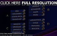 When is Copa America 2016? Complete TV schedule, times, channels for USA, all games - COPA America Centenario 2016 Sc...