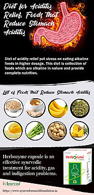 Diet for Acidity Relief Infographic, Foods that Reduce Stomach Acidity