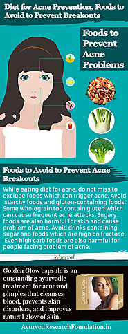 Best Diet for Acne Prevention Infographic, Foods to Prevent Breakouts