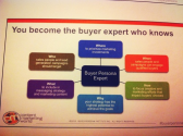 Content Marketing World Recap: Buyer Persona Workshop With Adele Revella