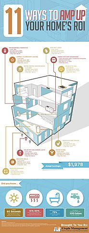 How to Save $2,000 a Year With Energy-Efficient Home Improvements