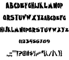 Nightmare AOE font by Astigmatic One Eye Typographic Institute - FontSpace