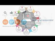Pay Per Click Management Services in Vancouver