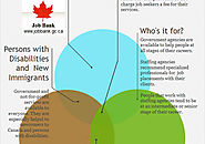 Infographic: Employment Services to Help you With Your Job Search