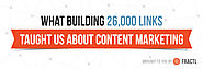 3 Surprising Lessons From Building 26,000 Links