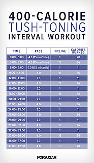 A 400-Calorie Treadmill Incline Workout That Targets Your Butt