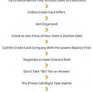 13 Awesome Tips For Negotiating Credit Card Debt