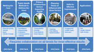 CDC - Healthy Places - A Training Framework for Public Health and Planning Professionals