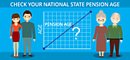 What is a State Pension Age?