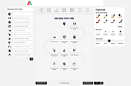 Adioma user interface and sample graphic