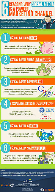 6 Reasons Social Media is a Powerful Marketing Channel