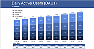 Facebook scores big in Q3 earnings: $7.01B revenue and 1.79B users