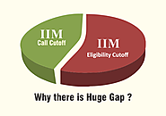 Why There is Huge Gap in IIM Call Cutoff and Eligibility Cutoff?