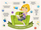 Teacher 's Guide on Creating Personal Learning Networks ~ Educational Technology and Mobile Learning