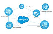 What is Salesforce? And 3 Reasons Why it is the Best CRM | QL Tech, Australia