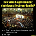 How Would a Government Shutdown Affect Your Family?