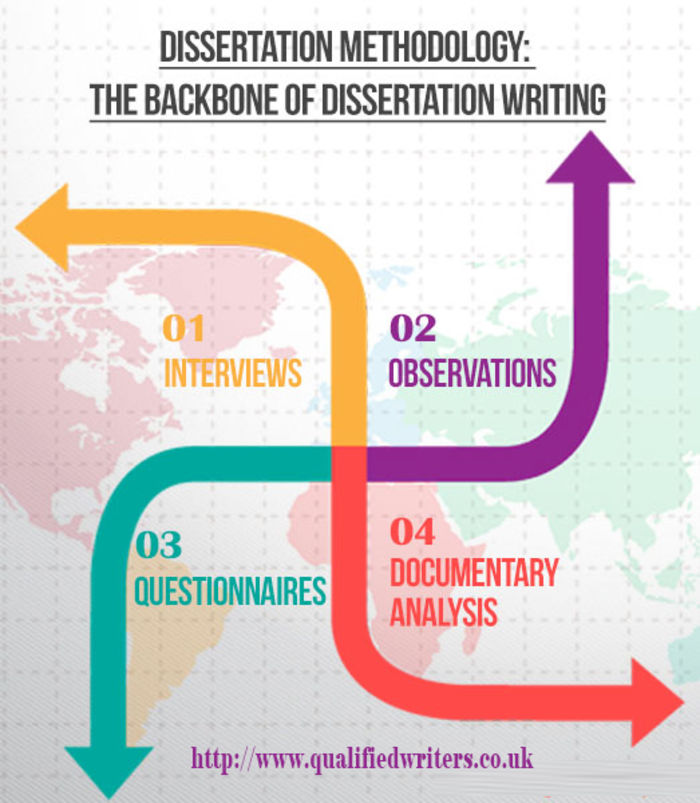 Academic Writing Help Services by Australia #1 Professional Writers