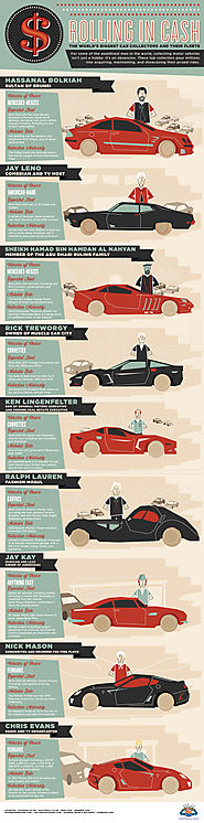 Rolling In Cash: The World's Biggest Car Collectors And Their Fleets - Infographics : IdleList