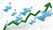 Twitter Tips : How To Get Followers On Twitter | ModernLifeBlogs